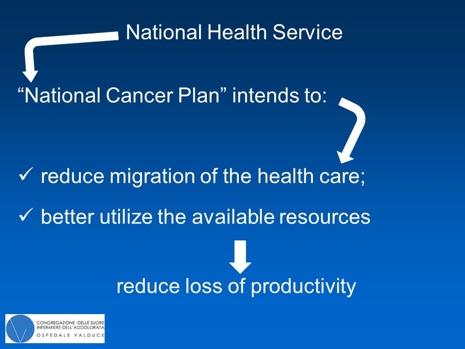 """National Cancer Plan"" intends to: reduce migration of the health care; better utilize the available resources National Health Service reduce loss of"