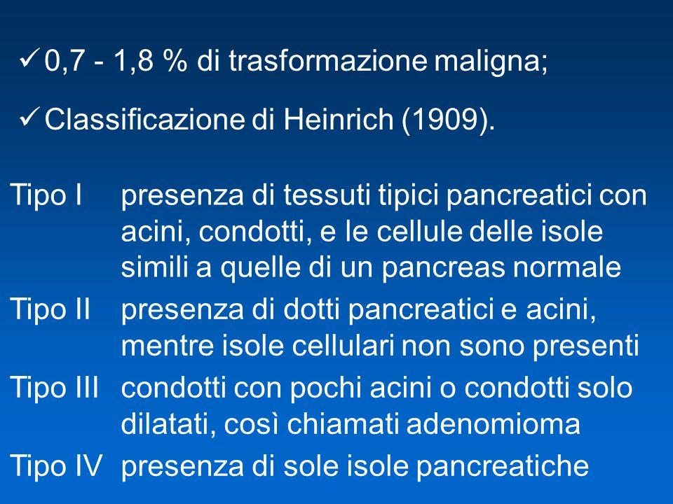 0,7 - 1,8 % di trasformazione maligna; Classificazione di Heinrich (1909). Tipo Ipresenza di tessuti tipici pancreatici con acini, condotti, e le cell