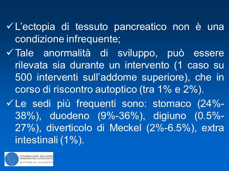 L'ectopia di tessuto pancreatico non è una condizione infrequente; Tale anormalità di sviluppo, può essere rilevata sia durante un intervento (1 caso