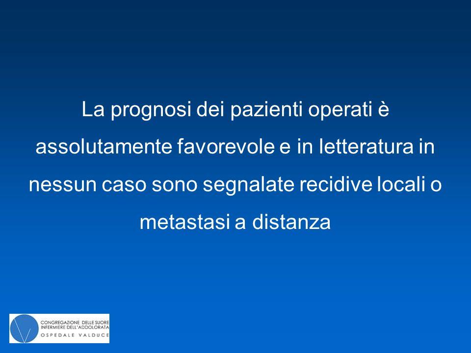 La prognosi dei pazienti operati è assolutamente favorevole e in letteratura in nessun caso sono segnalate recidive locali o metastasi a distanza