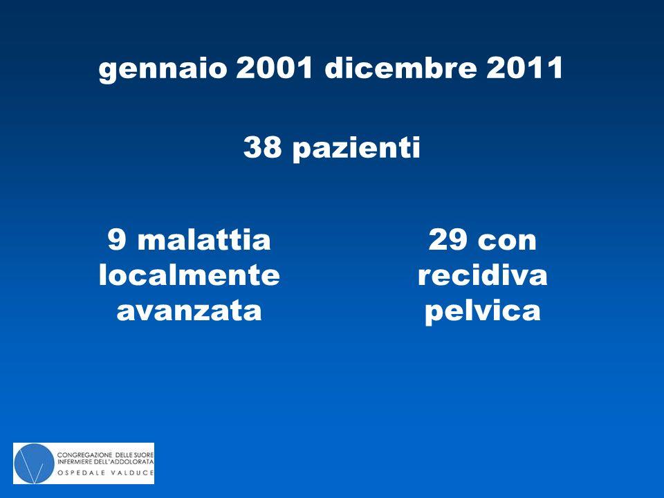 gennaio 2001 dicembre 2011 38 pazienti 9 malattia localmente avanzata 29 con recidiva pelvica