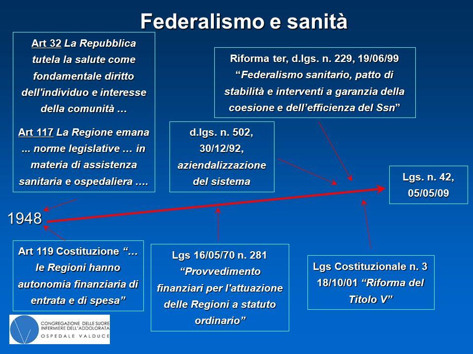 Federalismo e sanità 1948 Lgs 16/05/70 n.
