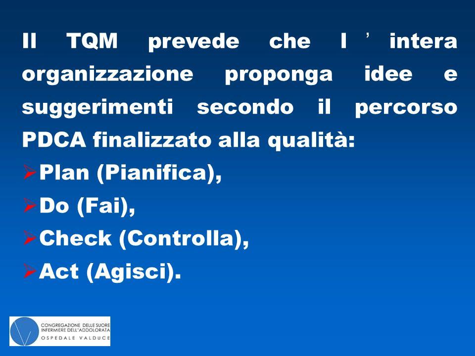 Il TQM prevede che l'intera organizzazione proponga idee e suggerimenti secondo il percorso PDCA finalizzato alla qualità:  Plan (Pianifica),  Do (Fai),  Check (Controlla),  Act (Agisci).