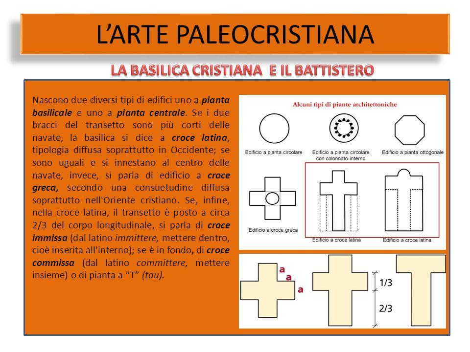L'ARTE PALEOCRISTIANA Nascono due diversi tipi di edifici uno a pianta basilicale e uno a pianta centrale. Se i due bracci del transetto sono più cort