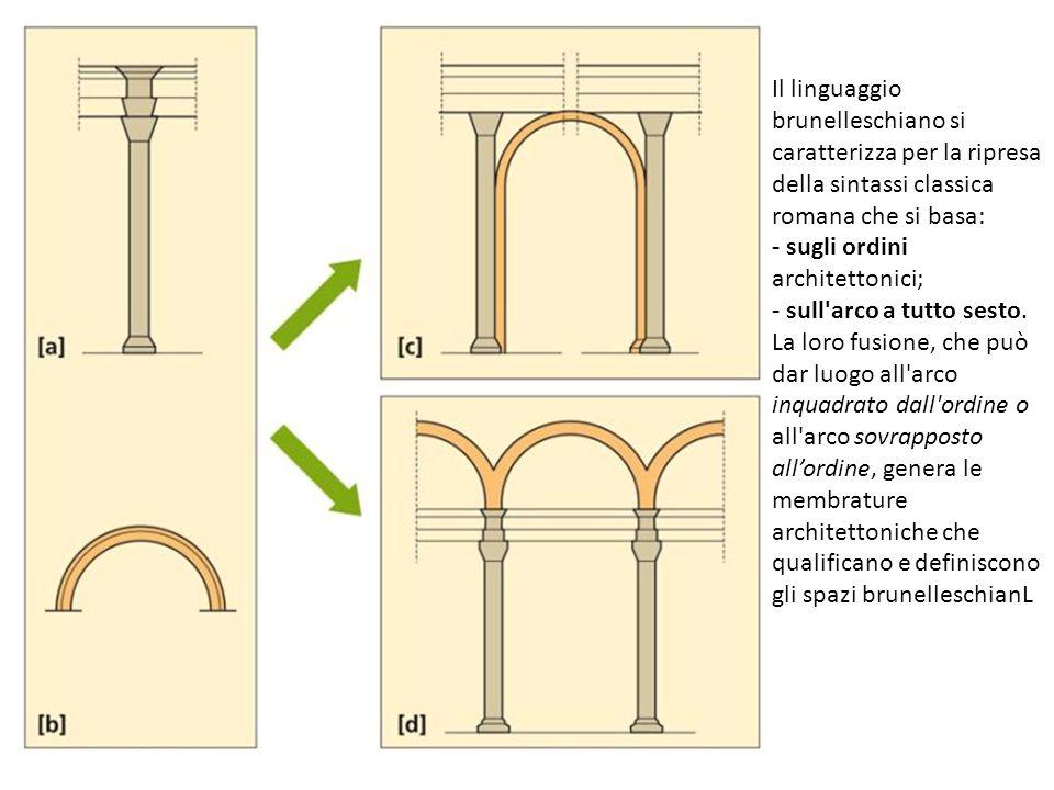Il linguaggio brunelleschiano si caratterizza per la ripresa della sintassi classica romana che si basa: - sugli ordini architettonici; - sull'arco a