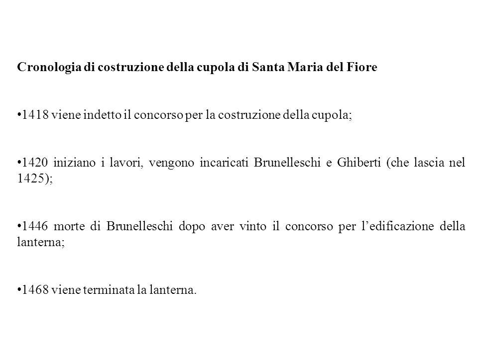Cronologia di costruzione della cupola di Santa Maria del Fiore 1418 viene indetto il concorso per la costruzione della cupola; 1420 iniziano i lavori, vengono incaricati Brunelleschi e Ghiberti (che lascia nel 1425); 1446 morte di Brunelleschi dopo aver vinto il concorso per l'edificazione della lanterna; 1468 viene terminata la lanterna.