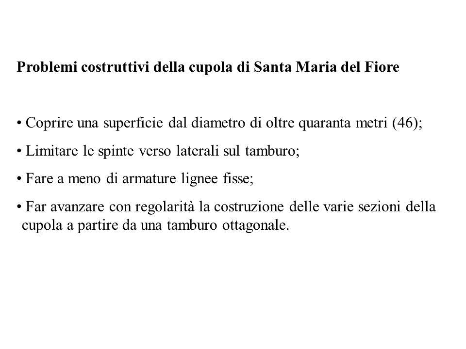 Problemi costruttivi della cupola di Santa Maria del Fiore Coprire una superficie dal diametro di oltre quaranta metri (46); Limitare le spinte verso
