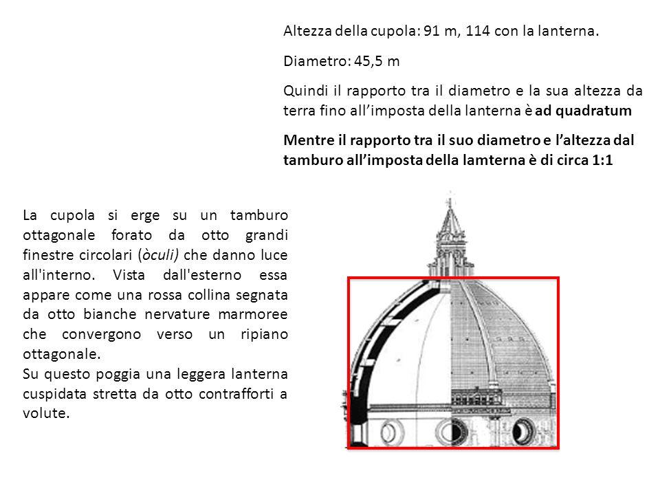 Altezza della cupola: 91 m, 114 con la lanterna. Diametro: 45,5 m Quindi il rapporto tra il diametro e la sua altezza da terra fino all'imposta della