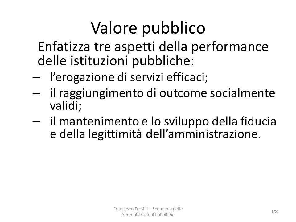 Valore pubblico Enfatizza tre aspetti della performance delle istituzioni pubbliche: – l'erogazione di servizi efficaci; – il raggiungimento di outcome socialmente validi; – il mantenimento e lo sviluppo della fiducia e della legittimità dell'amministrazione.