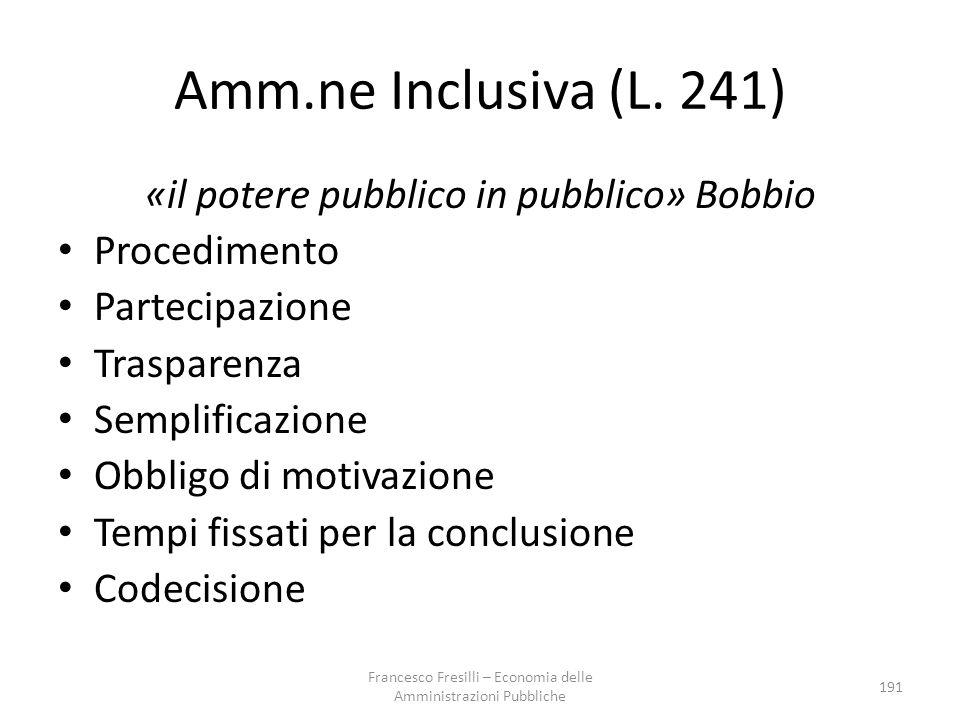 Amm.ne Inclusiva (L.