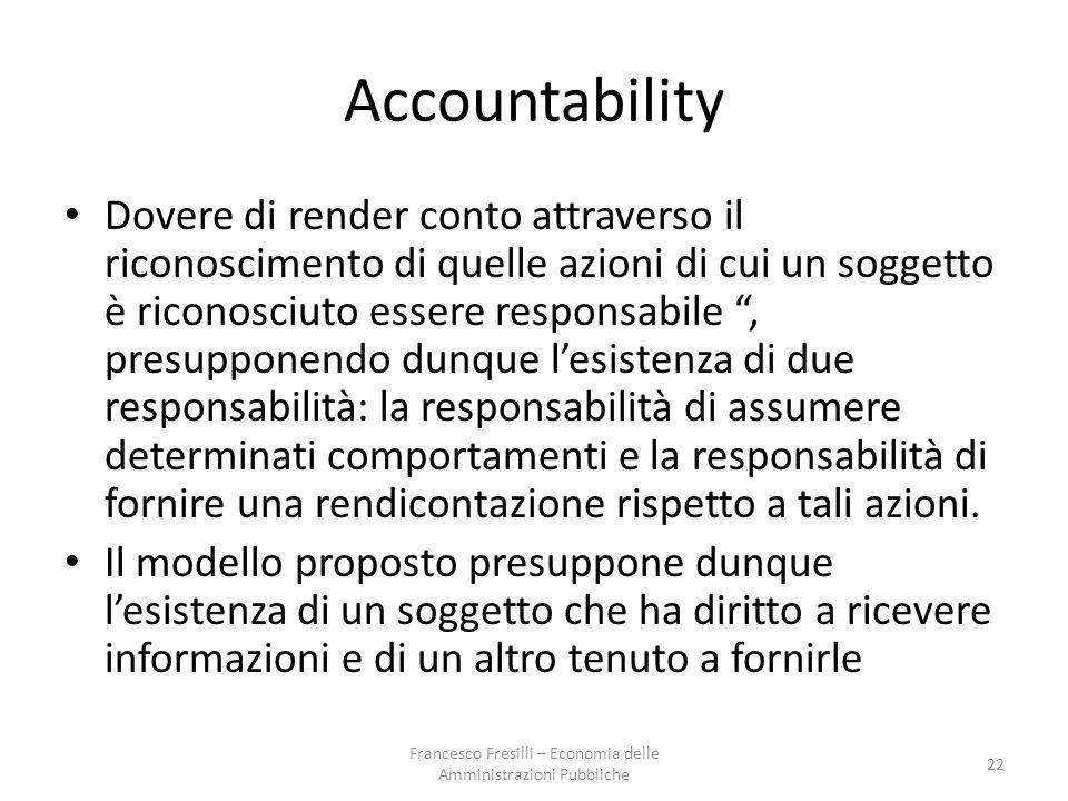 Accountability Dovere di render conto attraverso il riconoscimento di quelle azioni di cui un soggetto è riconosciuto essere responsabile , presupponendo dunque l'esistenza di due responsabilità: la responsabilità di assumere determinati comportamenti e la responsabilità di fornire una rendicontazione rispetto a tali azioni.