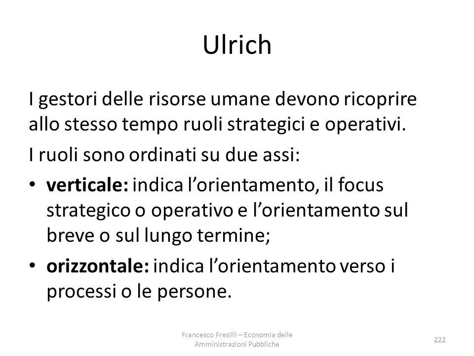 Ulrich I gestori delle risorse umane devono ricoprire allo stesso tempo ruoli strategici e operativi.