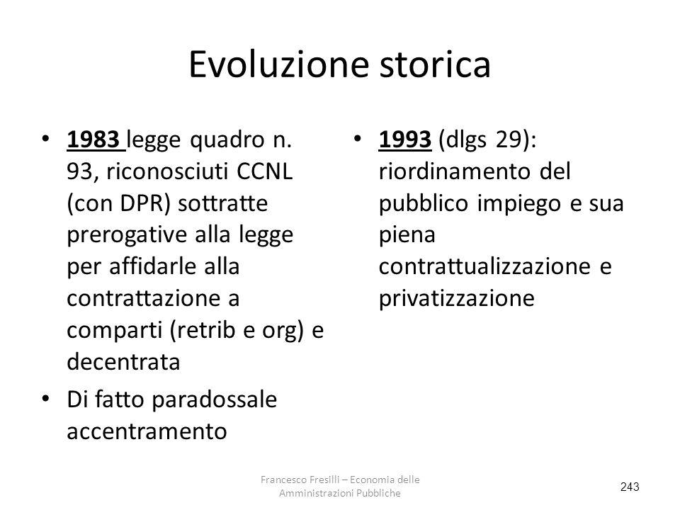 243 Evoluzione storica 1983 legge quadro n.