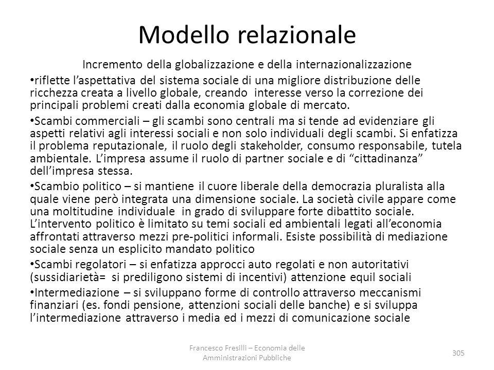 Modello relazionale Incremento della globalizzazione e della internazionalizzazione riflette l'aspettativa del sistema sociale di una migliore distribuzione delle ricchezza creata a livello globale, creando interesse verso la correzione dei principali problemi creati dalla economia globale di mercato.