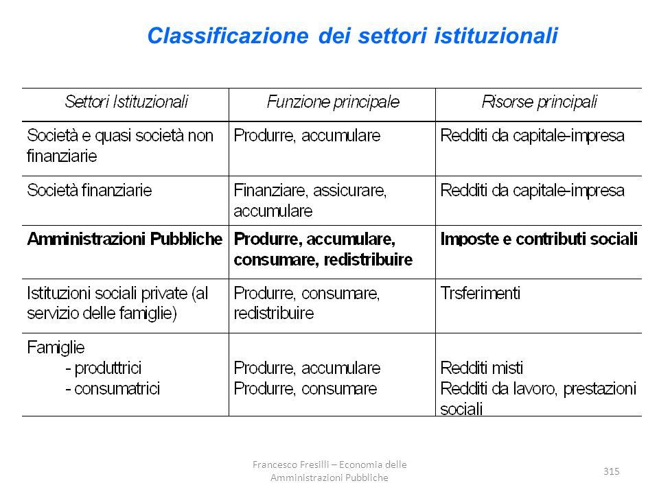 Classificazione dei settori istituzionali 315 Francesco Fresilli – Economia delle Amministrazioni Pubbliche