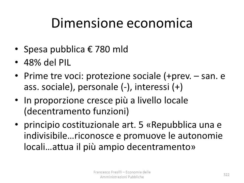 Dimensione economica Spesa pubblica € 780 mld 48% del PIL Prime tre voci: protezione sociale (+prev.