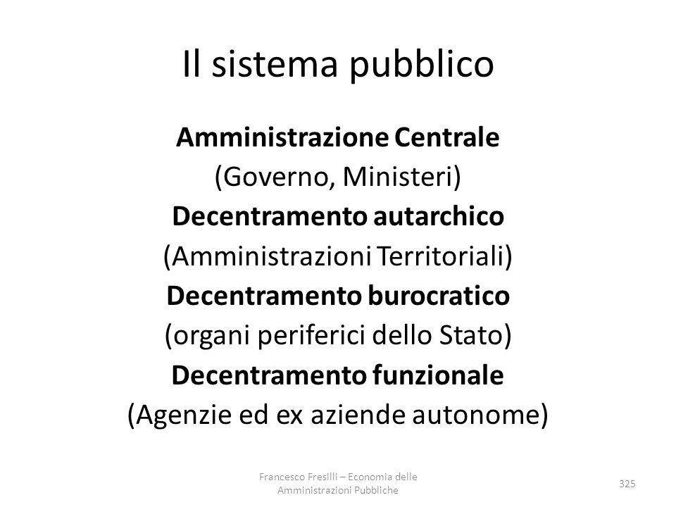 Il sistema pubblico Amministrazione Centrale (Governo, Ministeri) Decentramento autarchico (Amministrazioni Territoriali) Decentramento burocratico (o