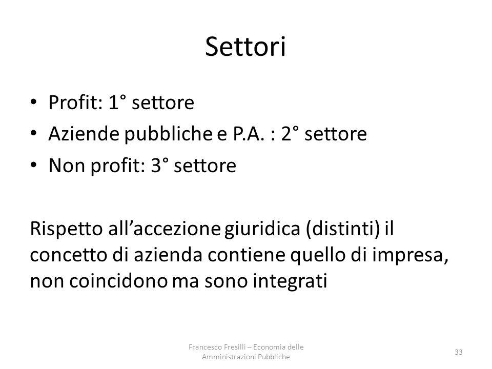 Settori Profit: 1° settore Aziende pubbliche e P.A.