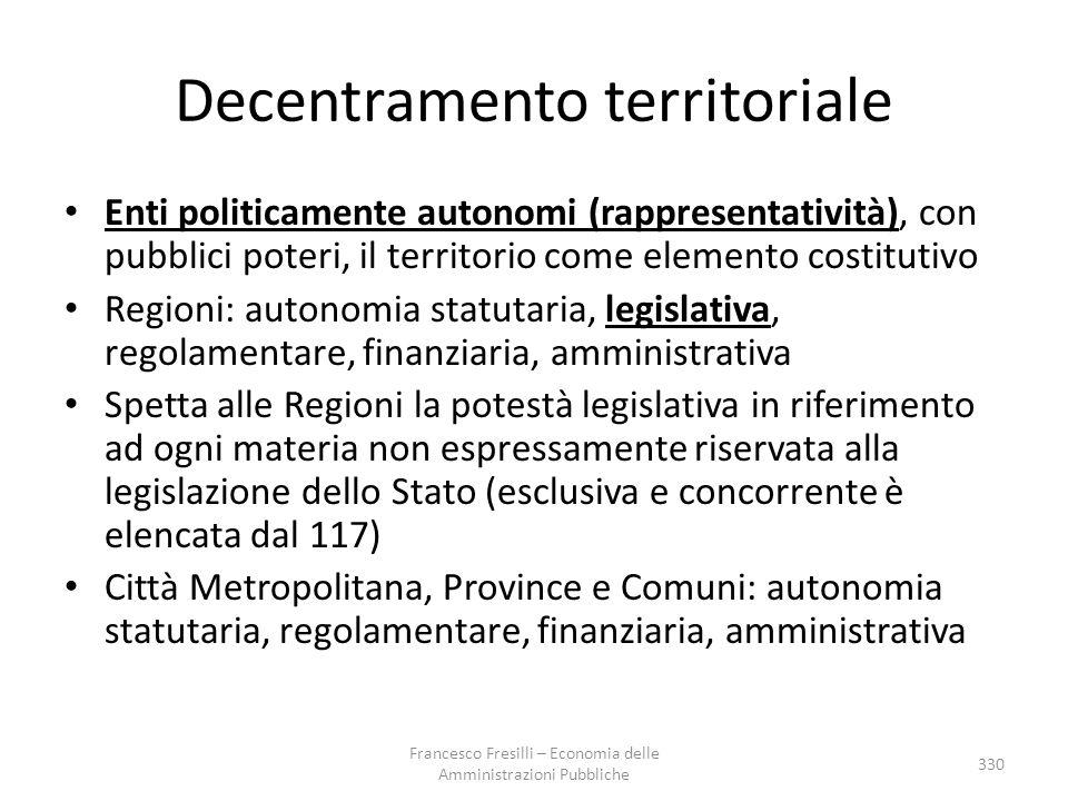 Decentramento territoriale Enti politicamente autonomi (rappresentatività), con pubblici poteri, il territorio come elemento costitutivo Regioni: auto