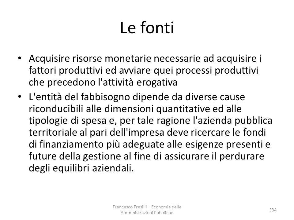 Le fonti Acquisire risorse monetarie necessarie ad acquisire i fattori produttivi ed avviare quei processi produttivi che precedono l'attività erogati
