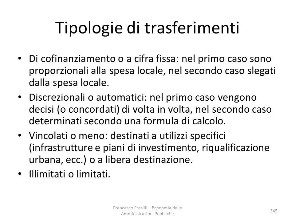 Tipologie di trasferimenti Di cofinanziamento o a cifra fissa: nel primo caso sono proporzionali alla spesa locale, nel secondo caso slegati dalla spe