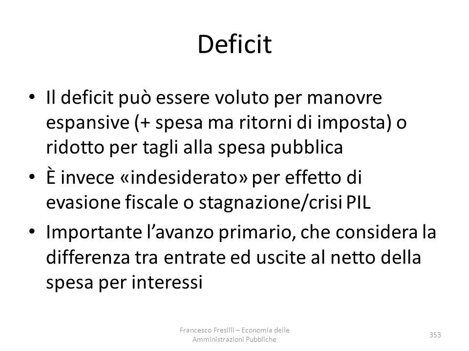Deficit Il deficit può essere voluto per manovre espansive (+ spesa ma ritorni di imposta) o ridotto per tagli alla spesa pubblica È invece «indesider