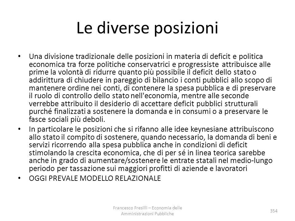Le diverse posizioni Una divisione tradizionale delle posizioni in materia di deficit e politica economica tra forze politiche conservatrici e progres