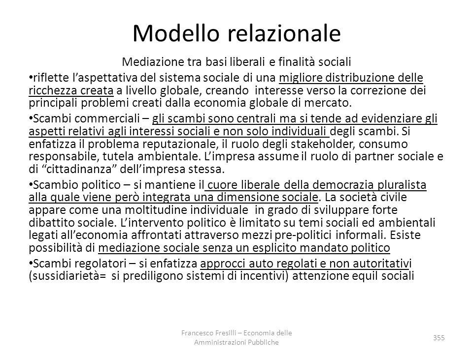 Modello relazionale Mediazione tra basi liberali e finalità sociali riflette l'aspettativa del sistema sociale di una migliore distribuzione delle ric