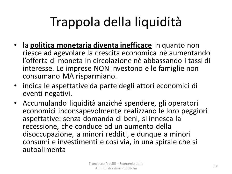 Trappola della liquidità la politica monetaria diventa inefficace in quanto non riesce ad agevolare la crescita economica nè aumentando l'offerta di m