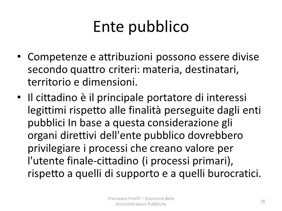 Ente pubblico Competenze e attribuzioni possono essere divise secondo quattro criteri: materia, destinatari, territorio e dimensioni.