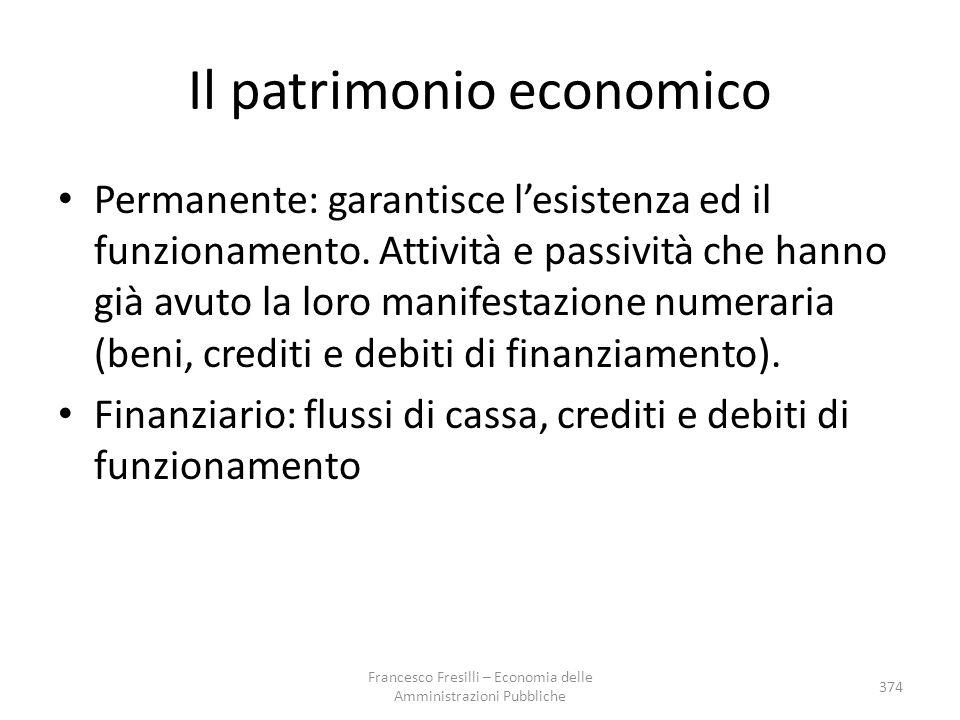 Il patrimonio economico Permanente: garantisce l'esistenza ed il funzionamento. Attività e passività che hanno già avuto la loro manifestazione numera