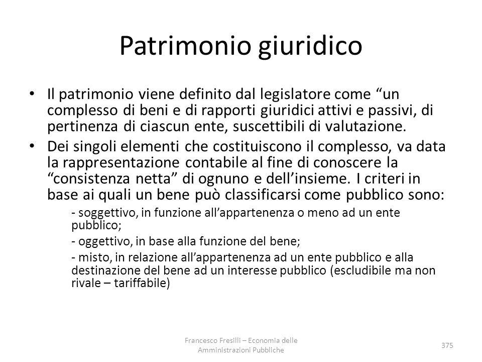 """Patrimonio giuridico Il patrimonio viene definito dal legislatore come """"un complesso di beni e di rapporti giuridici attivi e passivi, di pertinenza d"""