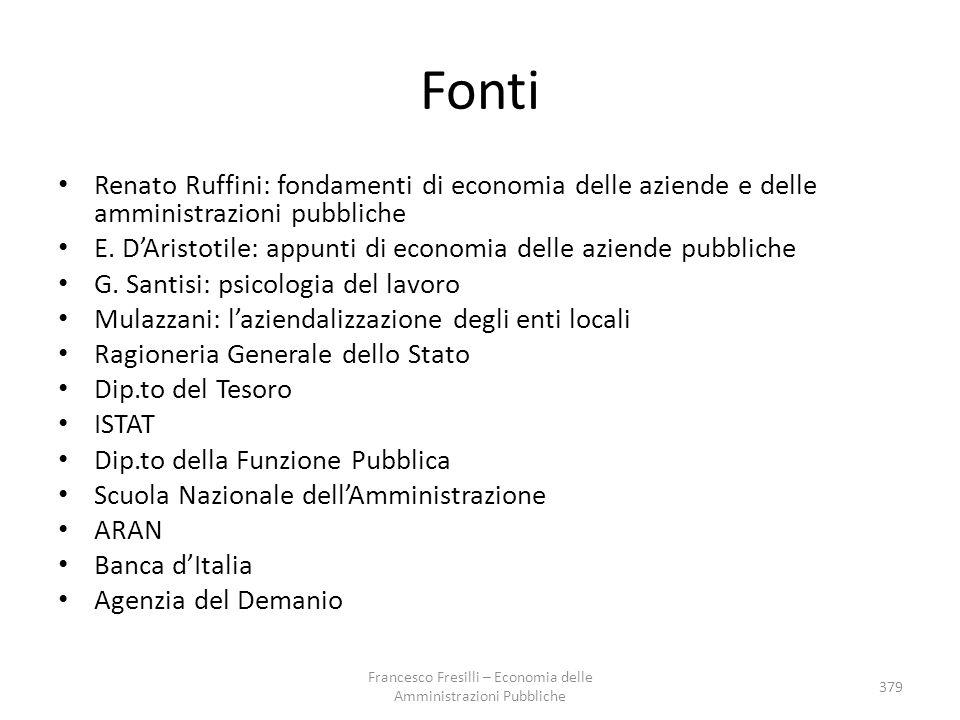 Fonti Renato Ruffini: fondamenti di economia delle aziende e delle amministrazioni pubbliche E. D'Aristotile: appunti di economia delle aziende pubbli