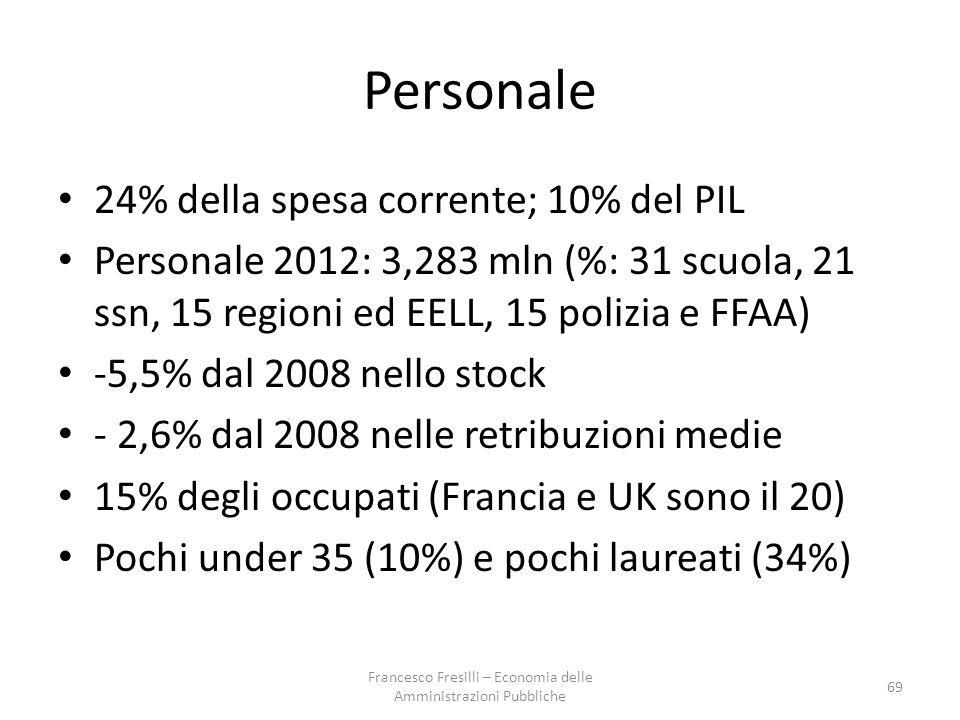 Personale 24% della spesa corrente; 10% del PIL Personale 2012: 3,283 mln (%: 31 scuola, 21 ssn, 15 regioni ed EELL, 15 polizia e FFAA) -5,5% dal 2008 nello stock - 2,6% dal 2008 nelle retribuzioni medie 15% degli occupati (Francia e UK sono il 20) Pochi under 35 (10%) e pochi laureati (34%) 69 Francesco Fresilli – Economia delle Amministrazioni Pubbliche