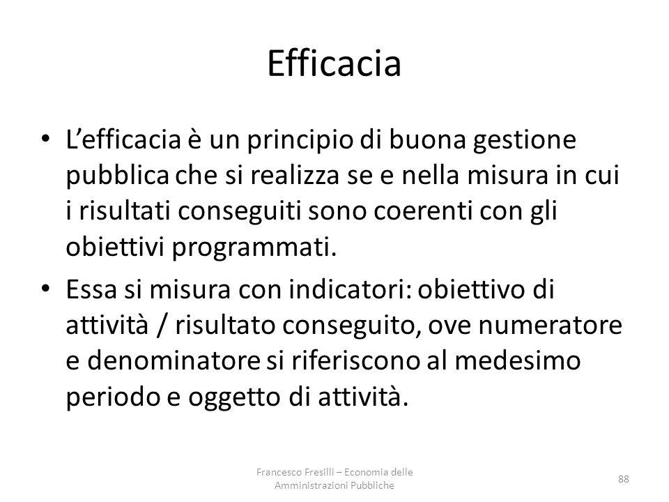 Efficacia L'efficacia è un principio di buona gestione pubblica che si realizza se e nella misura in cui i risultati conseguiti sono coerenti con gli obiettivi programmati.