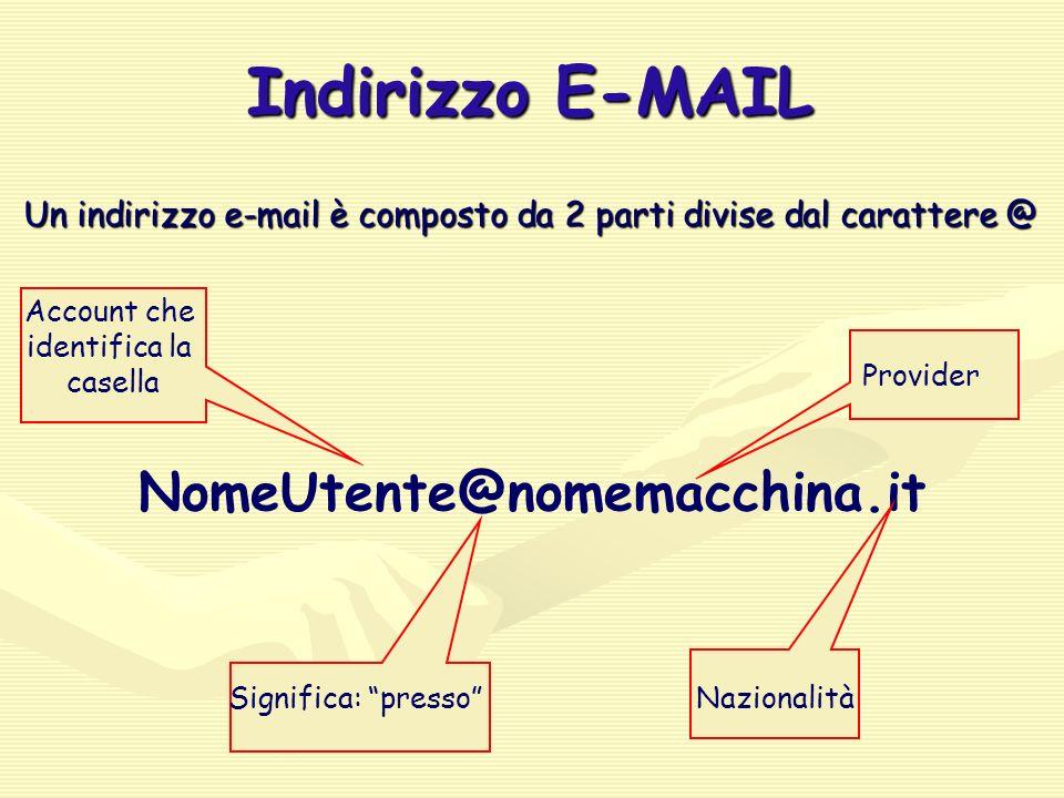 Indirizzo E-MAIL NomeUtente@nomemacchina.it Account che identifica la casella Nazionalità Provider Significa: presso Un indirizzo e-mail è composto da 2 parti divise dal carattere @