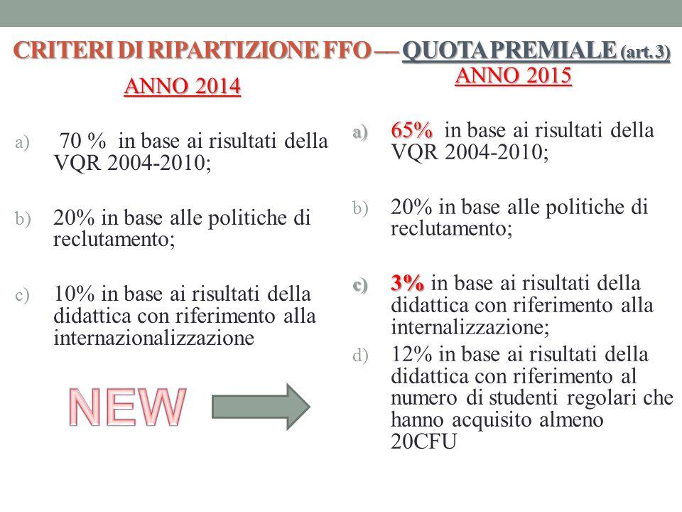 CRITERI DI RIPARTIZIONE FFO –– QUOTA PREMIALE (art. 3) ANNO 2014 a) 70 % in base ai risultati della VQR 2004-2010; b) 20% in base alle politiche di re