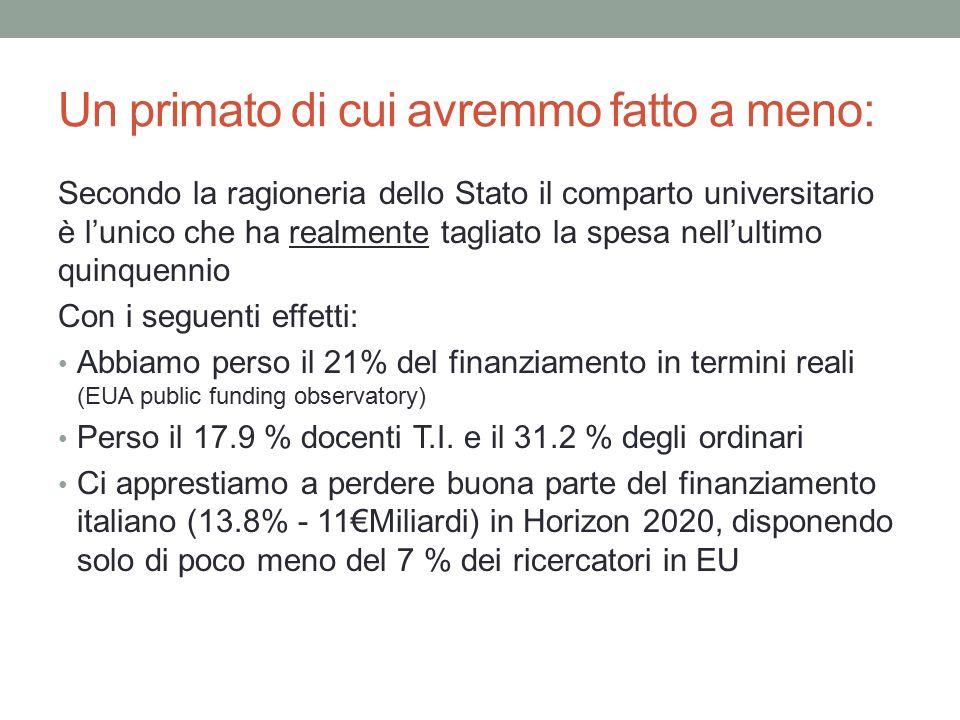 Il Fondo di Finanziamento Ordinario La principale fonte di entrata degli atenei italiani è rappresentata dai trasferimenti ministeriali e, in particolare, dal Fondo di Finanziamento Ordinario (FFO).
