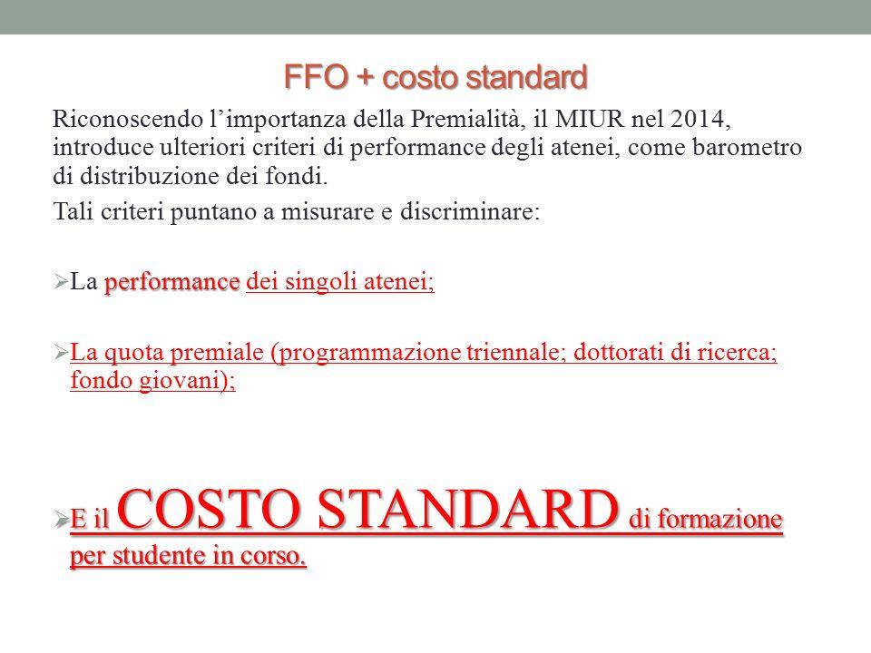 FFO + costo standard Riconoscendo l'importanza della Premialità, il MIUR nel 2014, introduce ulteriori criteri di performance degli atenei, come barom
