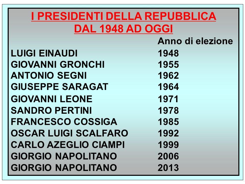 Il Presidente della Repubblica resta in carica sette anni.