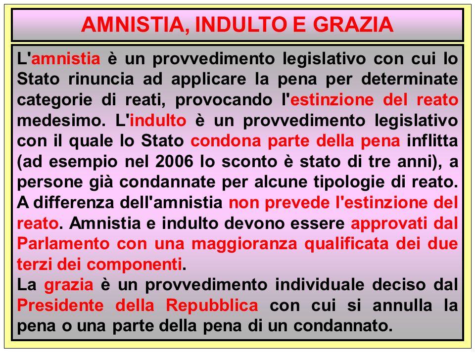 POTERI NEI CONFRONTI DELLA FUNZIONE GIURISDIZIONALE NOMINA 1/3 DEI MEMBRI DELLA CORTE COSTITUZIONALE; PRESIEDE IL CONSIGLIO SUPERIORE DELLA MAGISTRATURA; CONCEDE LA GRAZIA E COMMUTA LE PENE.