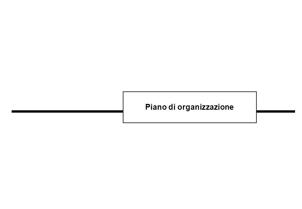Legenda delle strutture organizzative Dipartimento Struttura complessa Struttura complessa Posizione dirigenziale Posizione dirigenziale Settore Posizione dirigenziale occupata da un direttore di una delle strutture complesse sotto- ordinate con incarico fiduciario del Direttore Generale.