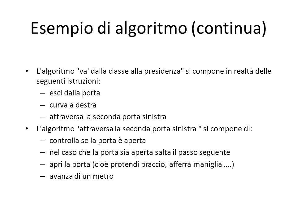 Esempio di algoritmo (continua) L'algoritmo