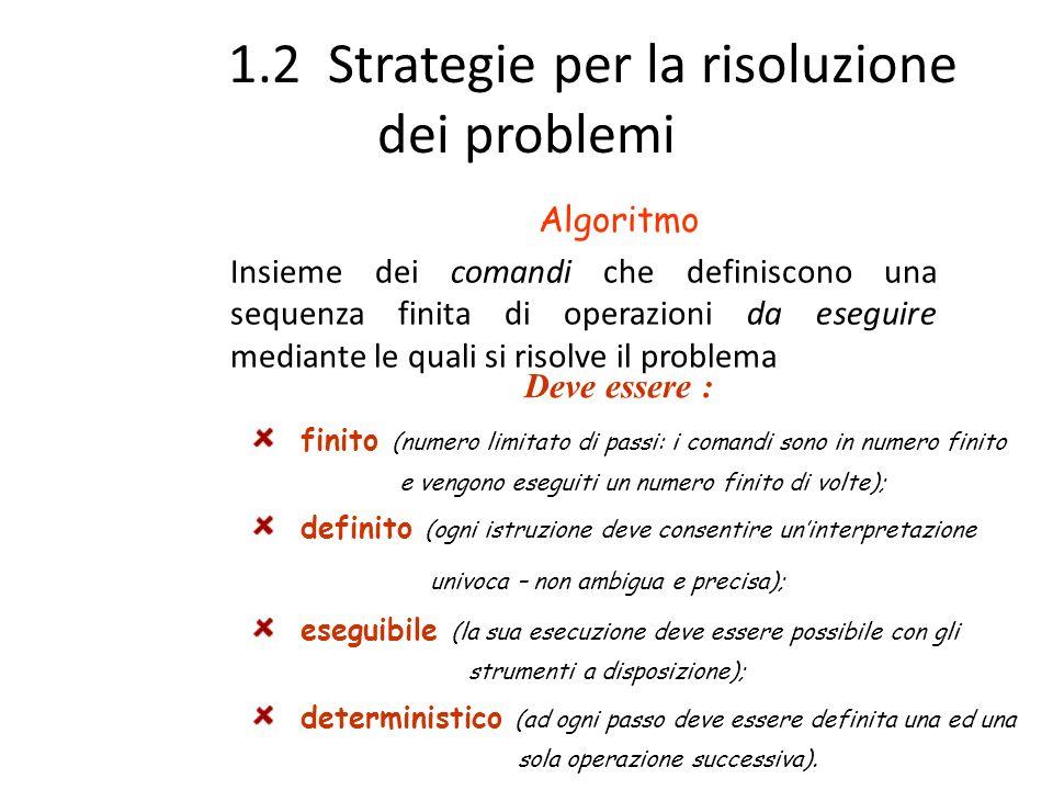 1.2 Strategie per la risoluzione dei problemi Algoritmo Insieme dei comandi che definiscono una sequenza finita di operazioni da eseguire mediante le
