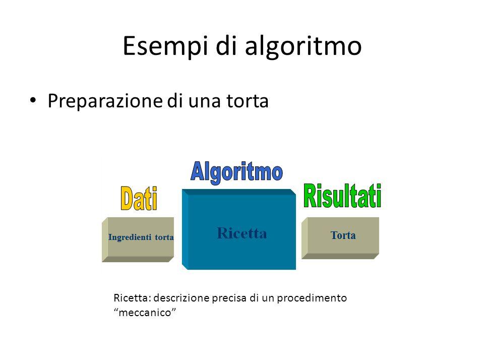 """Esempi di algoritmo Preparazione di una torta Ricetta: descrizione precisa di un procedimento """"meccanico"""""""