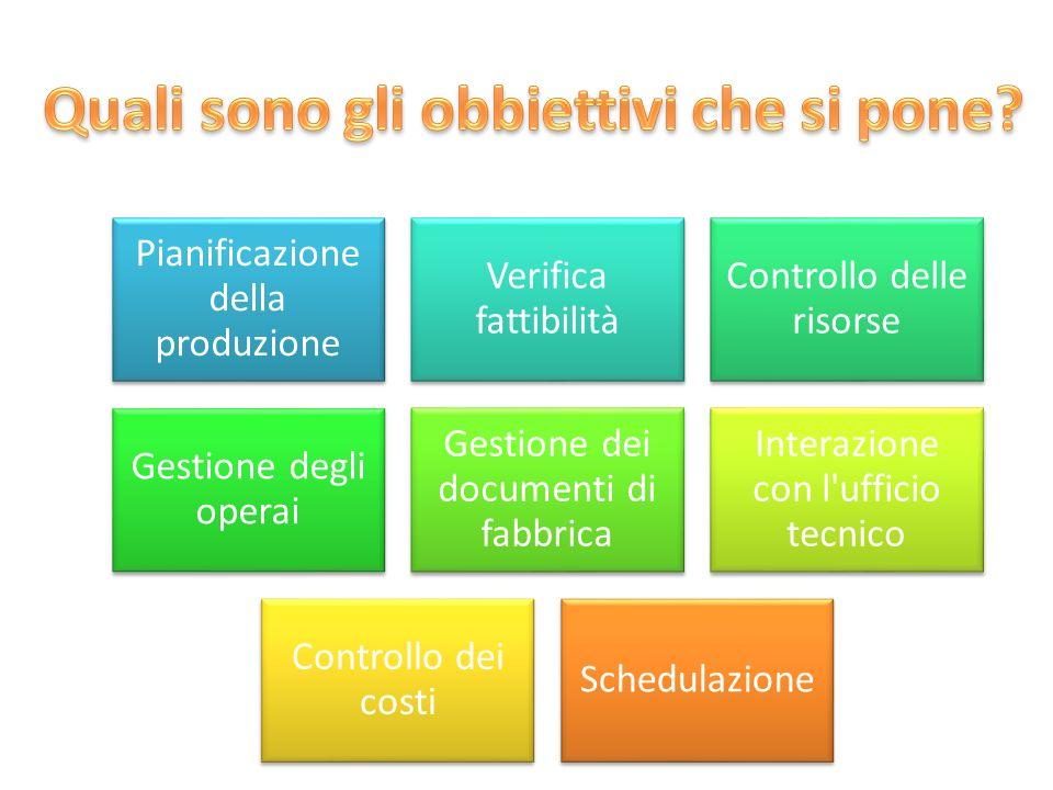 Pianificazione della produzione Verifica fattibilità Controllo delle risorse Gestione degli operai Gestione dei documenti di fabbrica Interazione con l ufficio tecnico Controllo dei costi Schedulazione