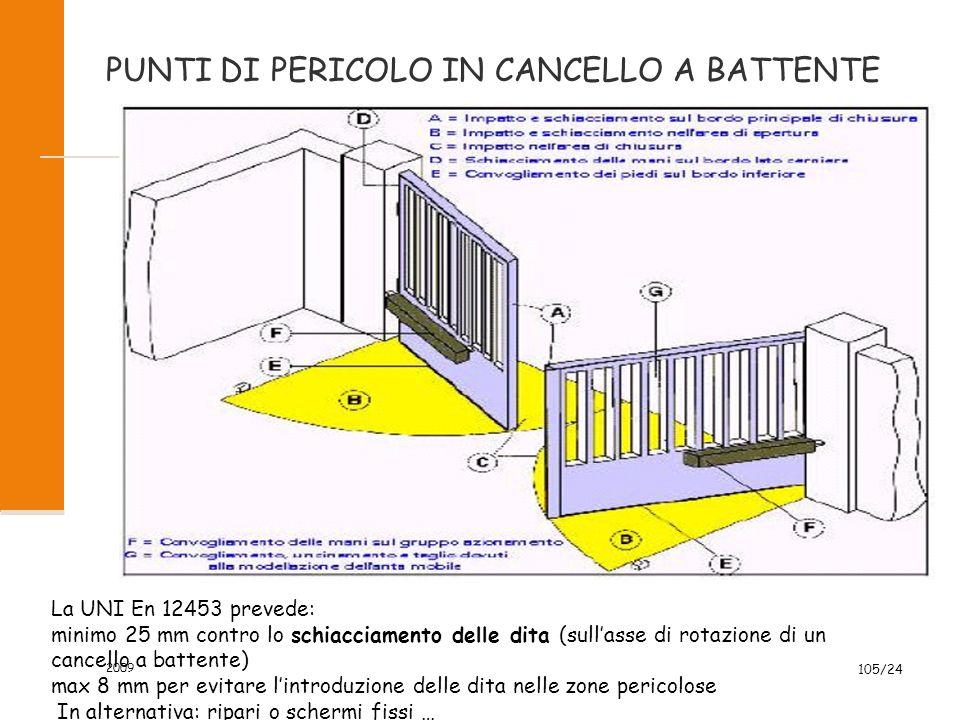 PUNTI DI PERICOLO IN CANCELLO A BATTENTE 2009 105/24 La UNI En 12453 prevede: minimo 25 mm contro lo schiacciamento delle dita (sull'asse di rotazione