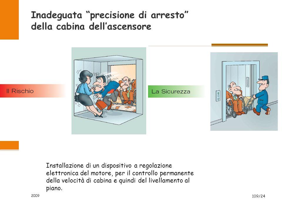 Inadeguata precisione di arresto della cabina dell'ascensore 2009 109/24 Installazione di un dispositivo a regolazione elettronica del motore, per il controllo permanente della velocità di cabina e quindi del livellamento al piano.