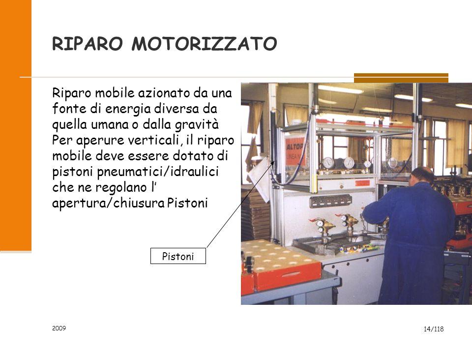 2009 14/118 RIPARO MOTORIZZATO Riparo mobile azionato da una fonte di energia diversa da quella umana o dalla gravità Per aperure verticali, il riparo