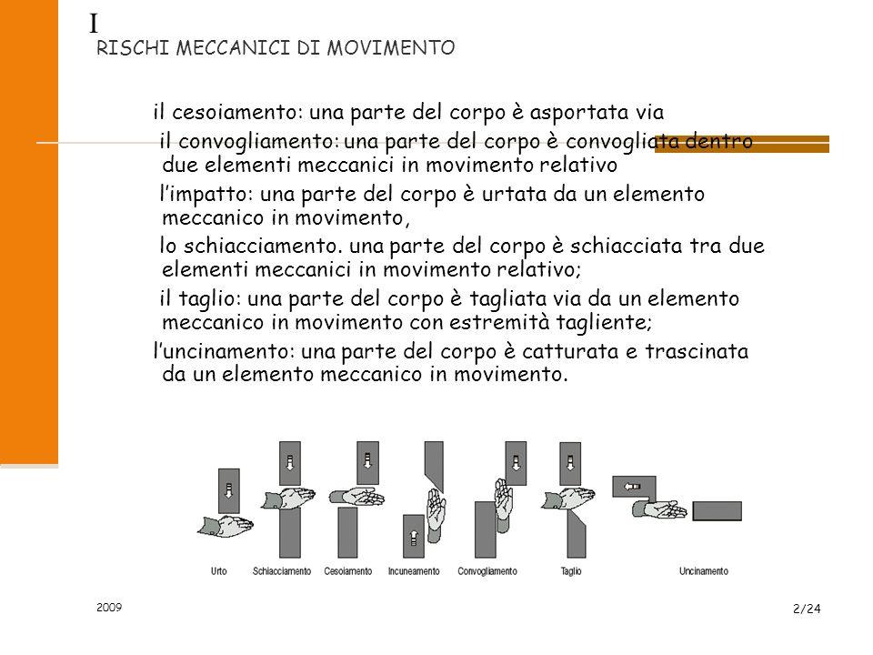 RISCHI MECCANICI DI MOVIMENTO il cesoiamento: una parte del corpo è asportata via il convogliamento: una parte del corpo è convogliata dentro due elementi meccanici in movimento relativo l'impatto: una parte del corpo è urtata da un elemento meccanico in movimento, lo schiacciamento.